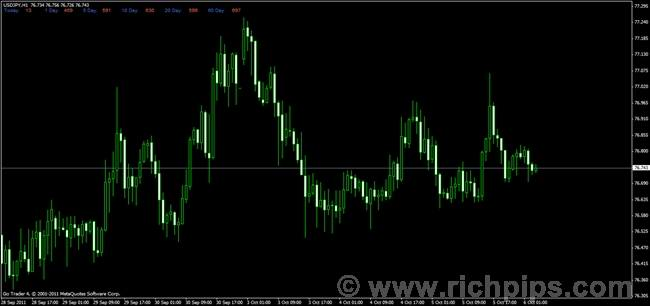 File forex ex4