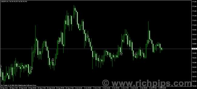 1000-pips-one-week-ki_signals1_h1-low_3-10-18_optimized.ex4
