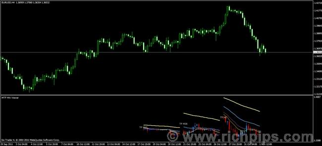3 ducks trading system download