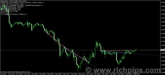 Forex lines version 8