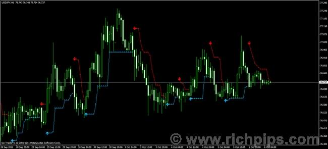 Forex trading yahoo answers