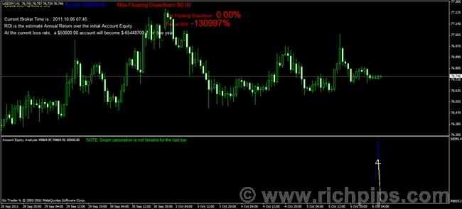 Forex ea download mq4