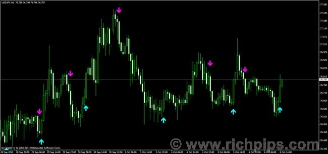 Forex news audio