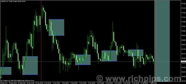 Forex probability meter free download