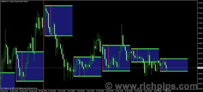 Game theory forex