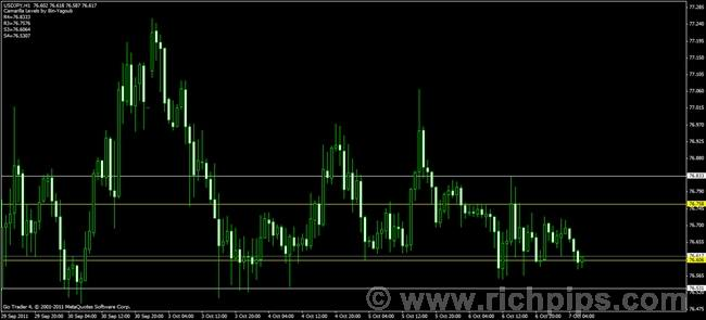 Mbb forex rate