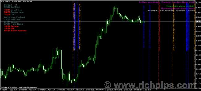 Forex news market clock mt4