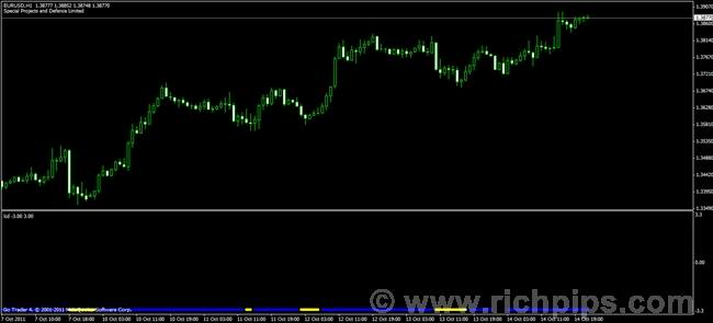 Lct forex