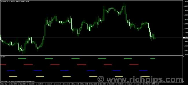 Forex market hours download
