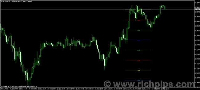Forex lines 8 download
