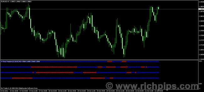 Forex freedom bar ea