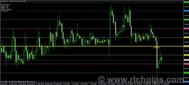 Day trading options jeff augen free download