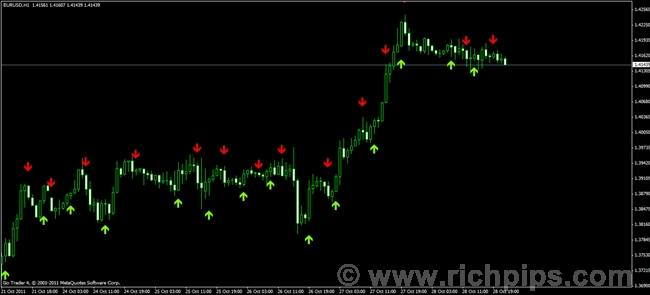 Forex mks system