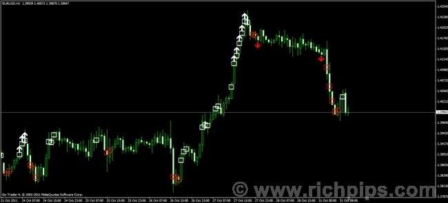 Forex tester 4 ea