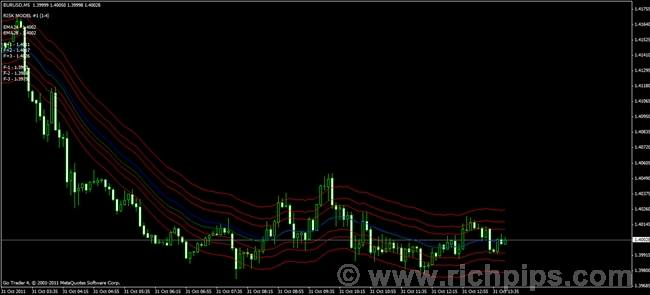 Forex ex4 file