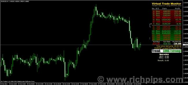 Forex power tools free download