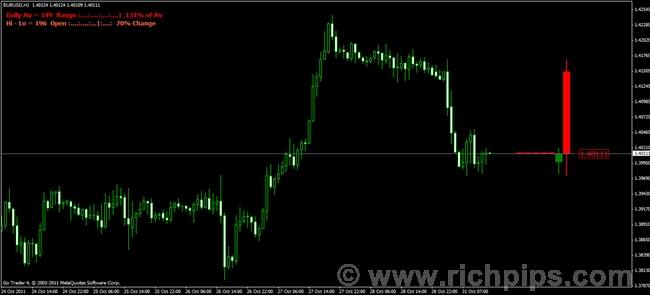 Forex Ex4 File Maximize Your Trading Profit With Binary Option Robot